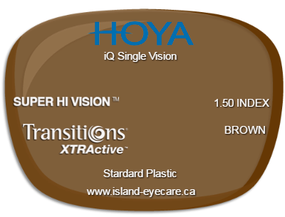 Hoya single vision id